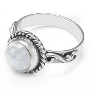 Women Jewellery to UK
